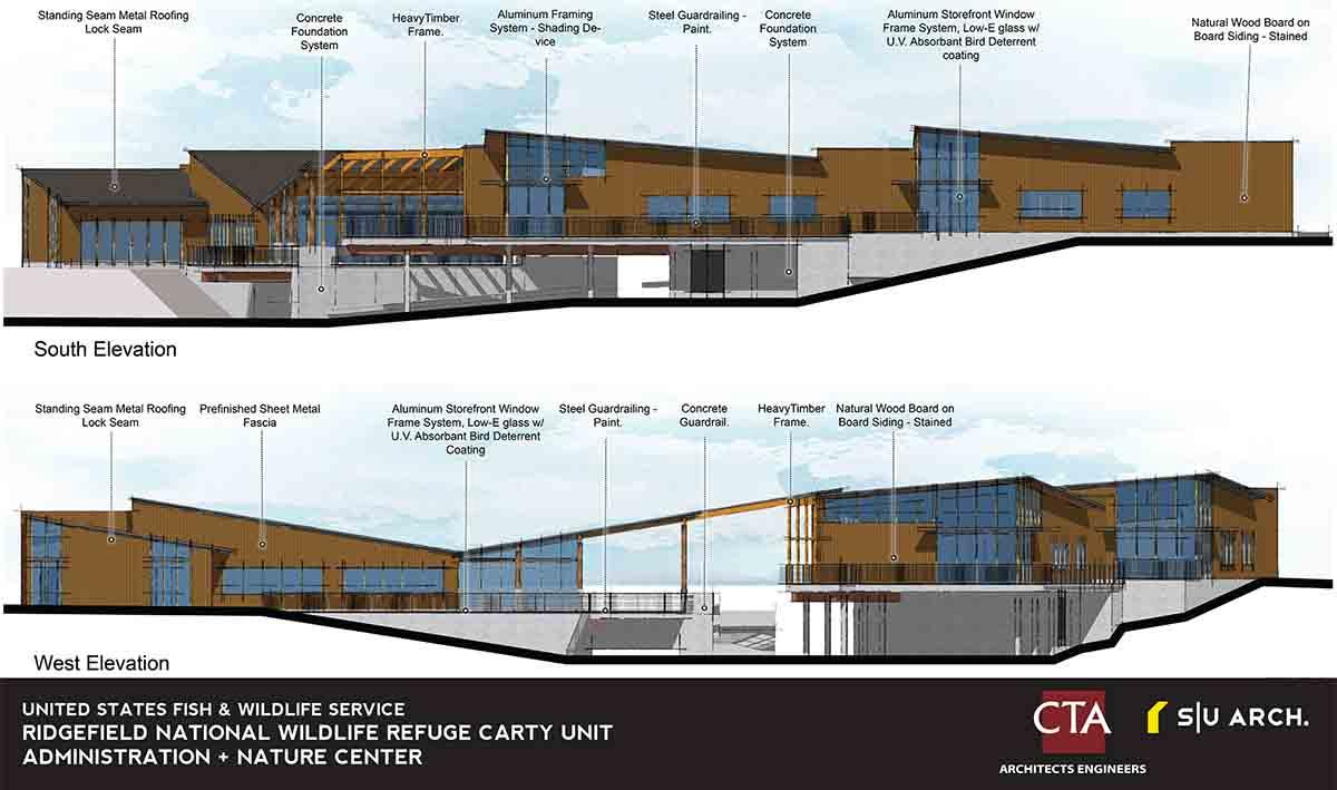 Gary Glassing PE Project Coordinator / Manager, Angela Hansen RLA Landscape  Architect, Bryan Hallowell RA Design Architect CONSULTING FIRM: SLICHTER |  UGRIN ...